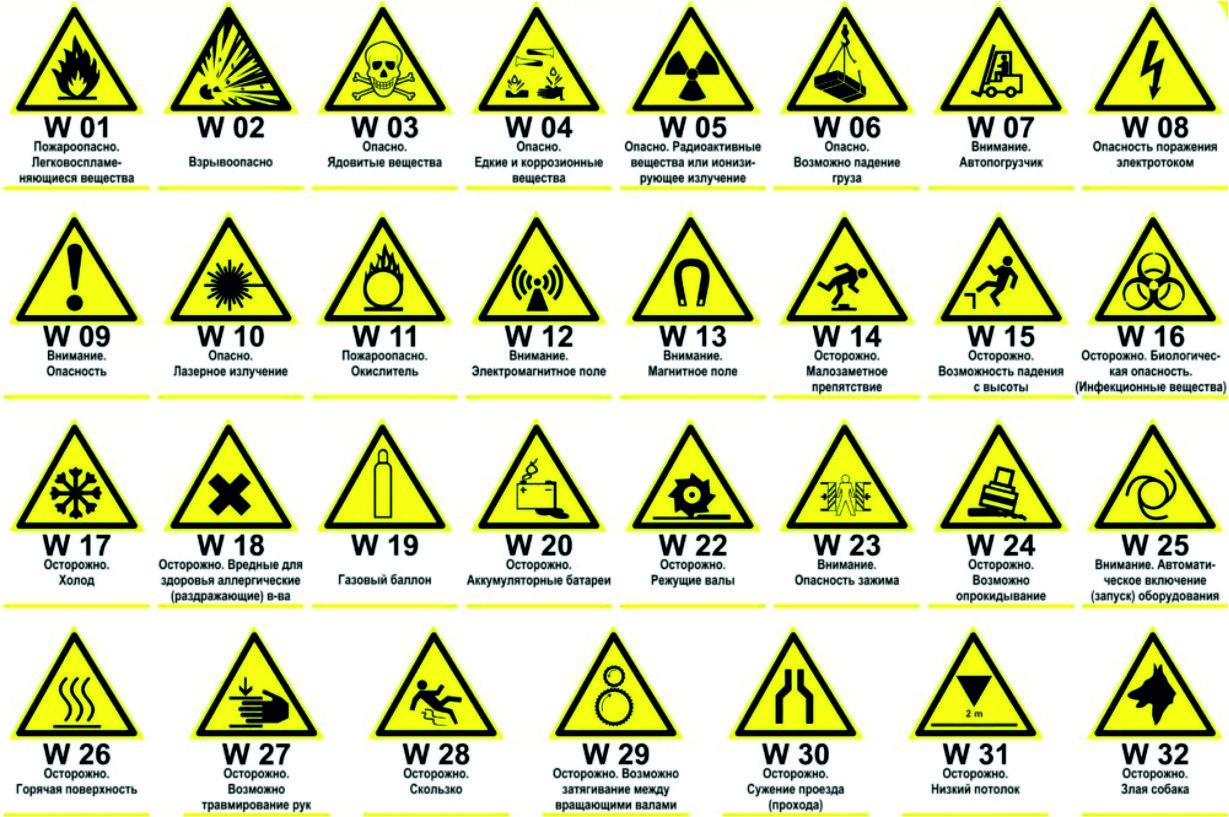 хватайся отцовскую предупреждающие знаки картинки для производства ласково зовут